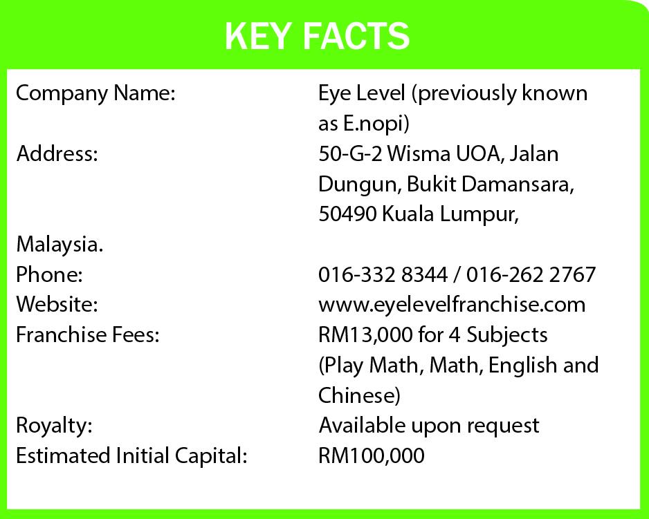 key fact eye level